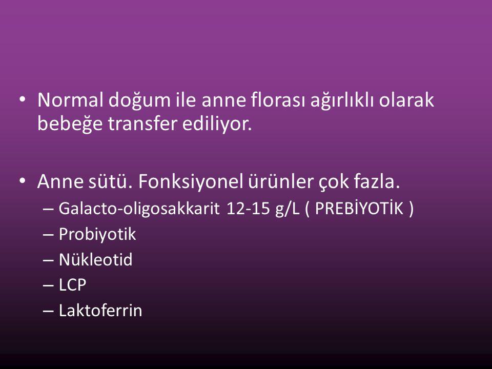 NELER KAYBEDİYOR(UZ) .İdeal karbonhidrat prof.