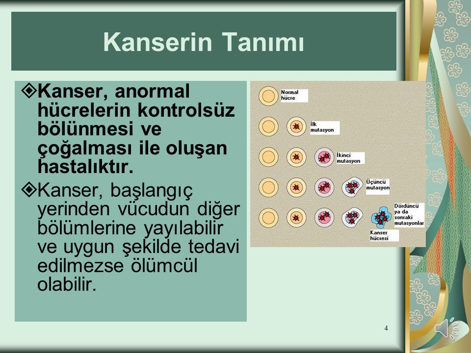Kanserin Tanımı  Kanser, anormal hücrelerin kontrolsüz bölünmesi ve çoğalması ile oluşan hastalıktır.