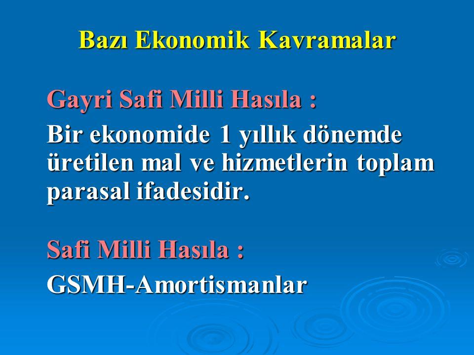 Bazı Ekonomik Kavramalar Gayri Safi Milli Hasıla : Bir ekonomide 1 yıllık dönemde üretilen mal ve hizmetlerin toplam parasal ifadesidir. Safi Milli Ha