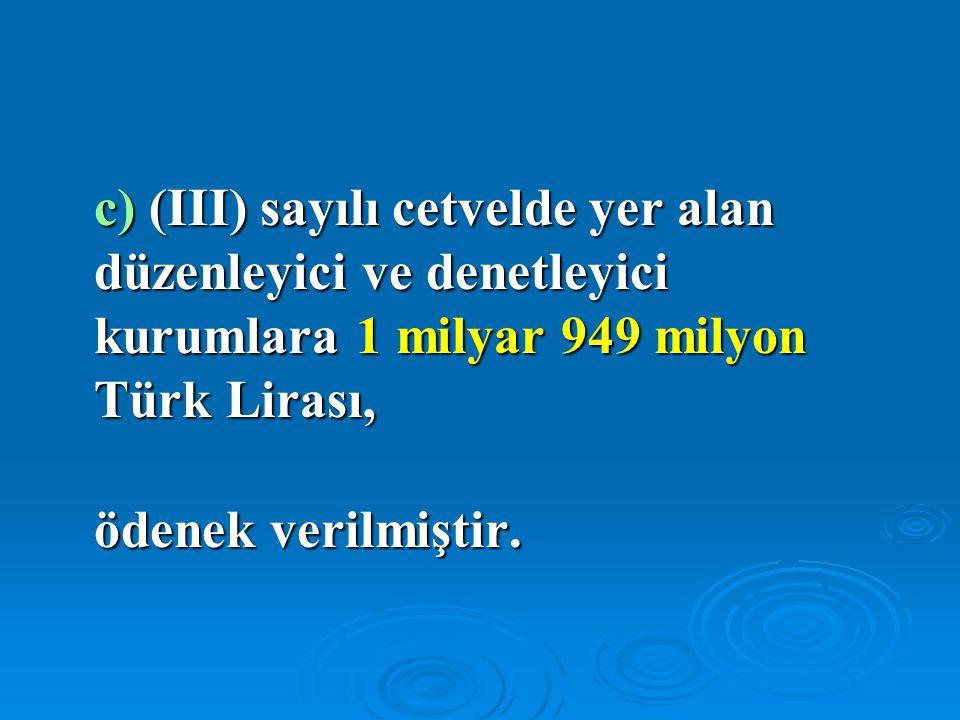 c) (III) sayılı cetvelde yer alan düzenleyici ve denetleyici kurumlara 1 milyar 949 milyon Türk Lirası, ödenek verilmiştir.