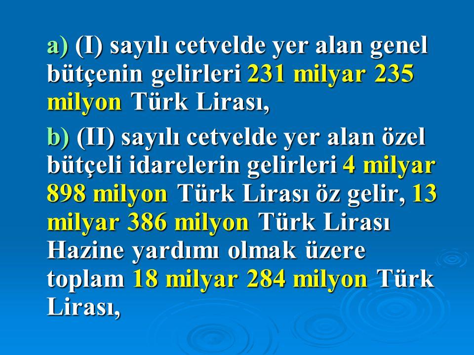 a) (I) sayılı cetvelde yer alan genel bütçenin gelirleri 231 milyar 235 milyon Türk Lirası, b) (II) sayılı cetvelde yer alan özel bütçeli idarelerin g