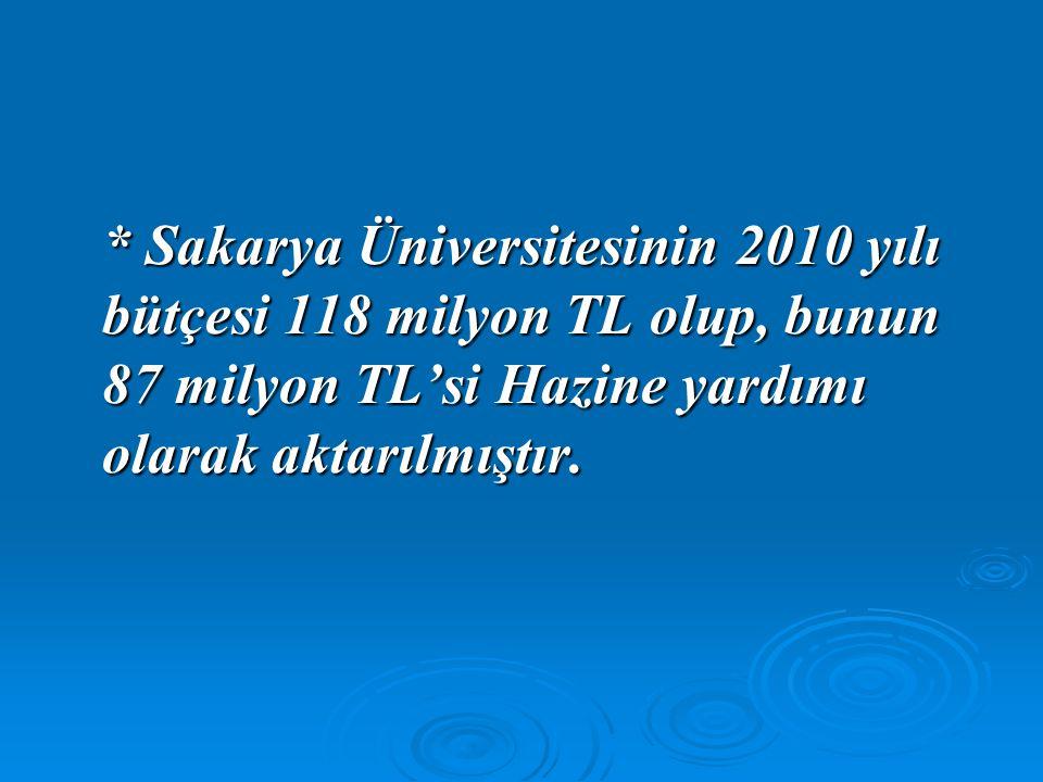 * Sakarya Üniversitesinin 2010 yılı bütçesi 118 milyon TL olup, bunun 87 milyon TL'si Hazine yardımı olarak aktarılmıştır.