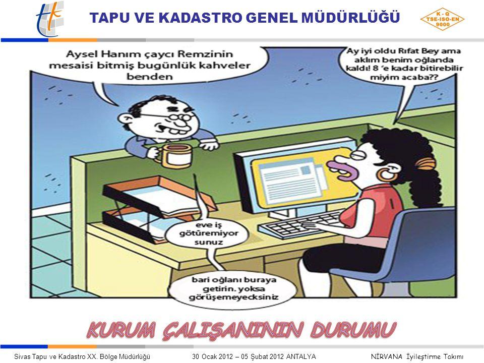 Sivas Tapu ve Kadastro XX.