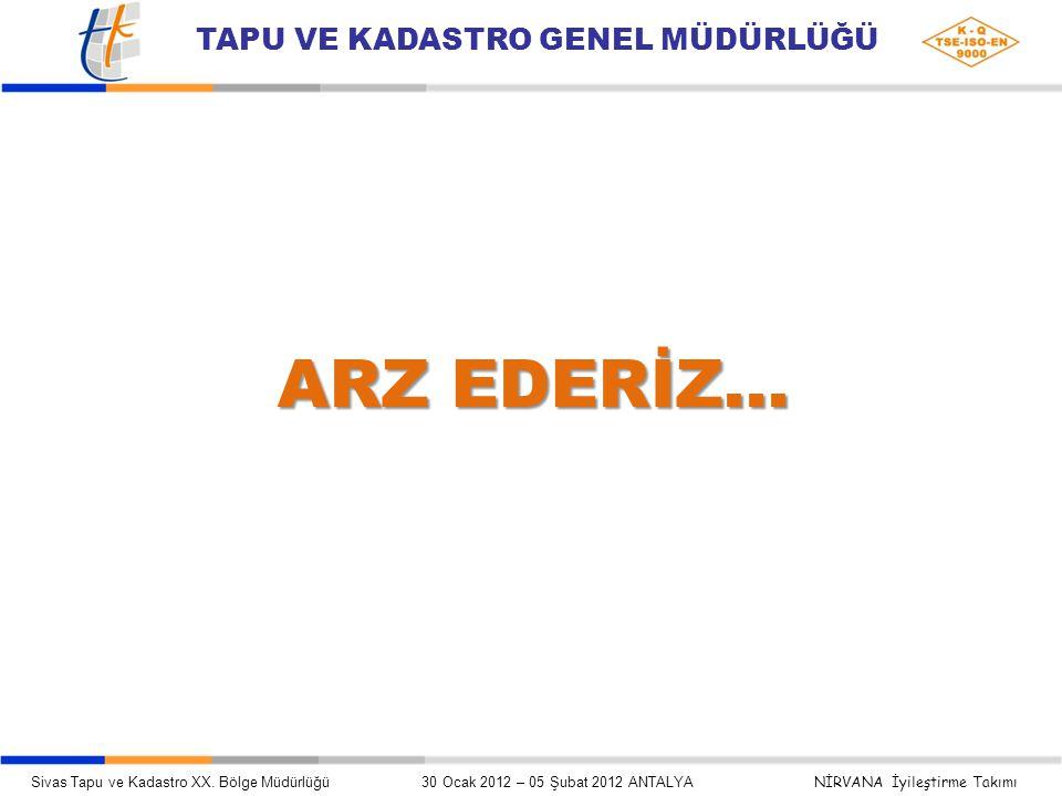 ARZ EDERİZ… Sivas Tapu ve Kadastro XX.