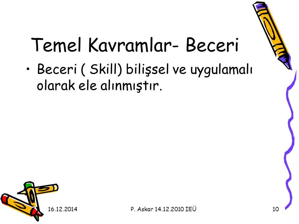 Temel Kavramlar- Beceri Beceri ( Skill) bilişsel ve uygulamalı olarak ele alınmıştır.
