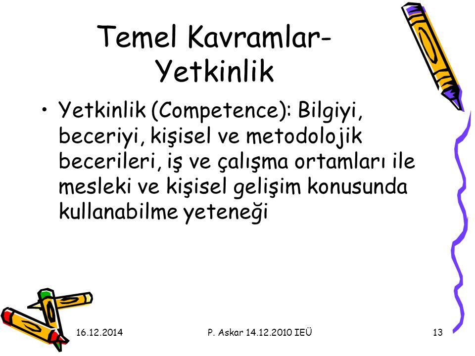 Temel Kavramlar- Yetkinlik Yetkinlik (Competence): Bilgiyi, beceriyi, kişisel ve metodolojik becerileri, iş ve çalışma ortamları ile mesleki ve kişisel gelişim konusunda kullanabilme yeteneği 1316.12.2014P.