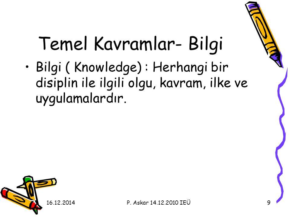 Temel Kavramlar- Bilgi Bilgi ( Knowledge) : Herhangi bir disiplin ile ilgili olgu, kavram, ilke ve uygulamalardır.
