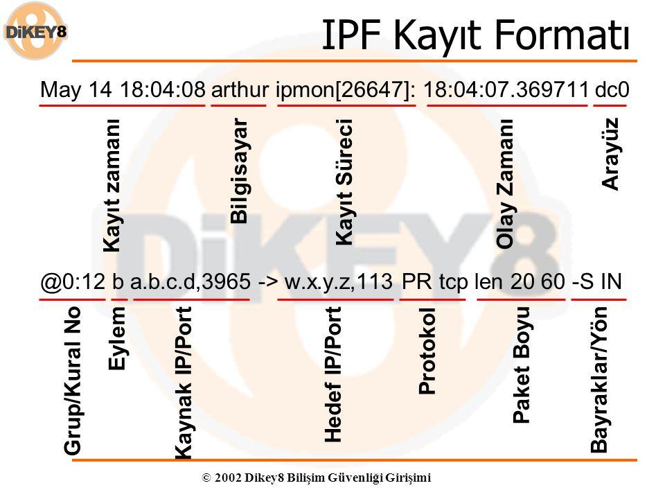 © 2002 Dikey8 Bilişim Güvenliği Girişimi IPF Kayıt Formatı May 14 18:04:08 arthur ipmon[26647]: 18:04:07.369711 dc0 @0:12 b a.b.c.d,3965 -> w.x.y.z,113 PR tcp len 20 60 -S IN Kayıt zamanı BilgisayarKayıt SüreciOlay ZamanıArayüz Grup/Kural No Eylem Kaynak IP/Port Hedef IP/PortProtokol Paket Boyu Bayraklar/Yön