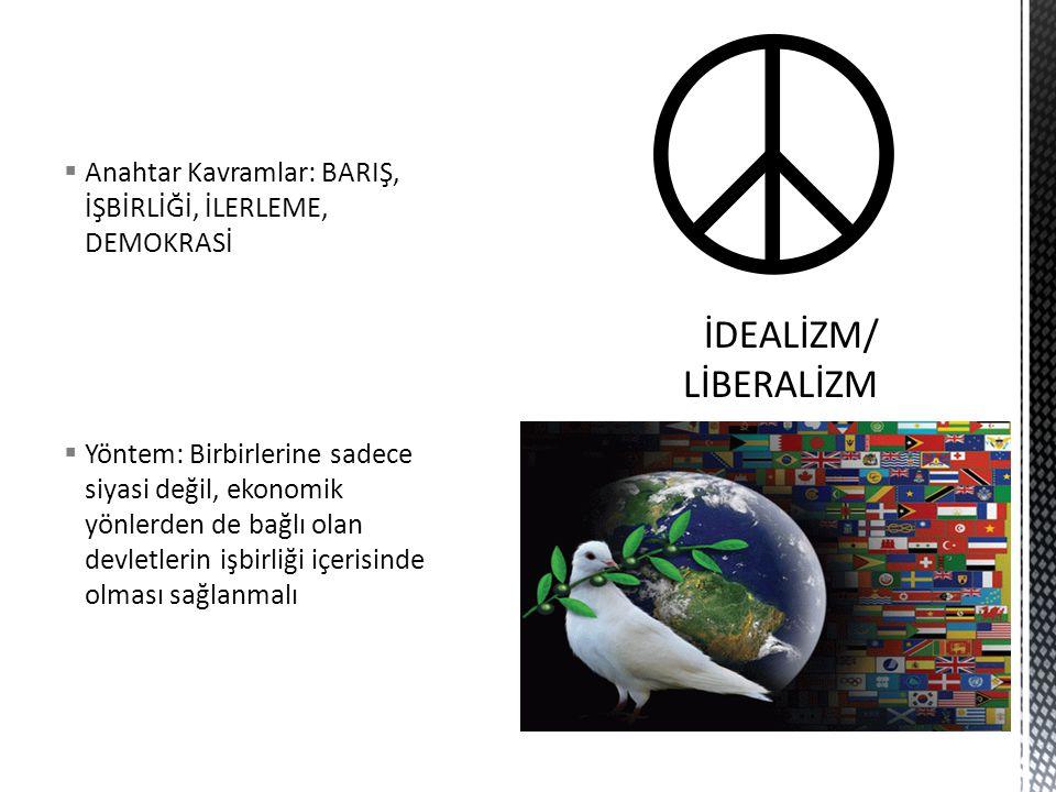  Anahtar Kavramlar: BARIŞ, İŞBİRLİĞİ, İLERLEME, DEMOKRASİ  Yöntem: Birbirlerine sadece siyasi değil, ekonomik yönlerden de bağlı olan devletlerin iş