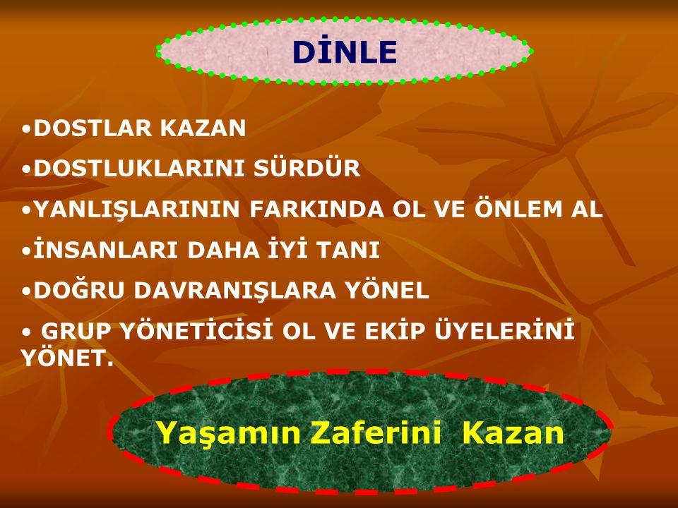 KAZAN Ç LARIMIZ 1.1. DİNLE DOSTLUKLAR KAZAN 2. 2.