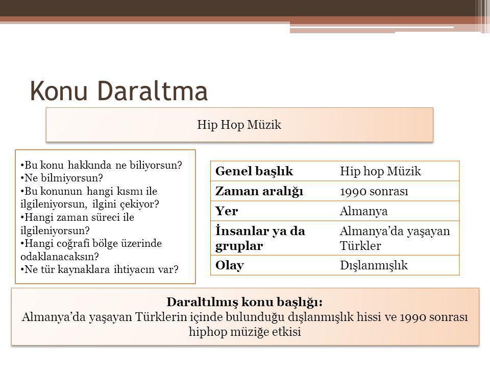 Konu Daraltma Hip Hop Müzik Bu konu hakkında ne biliyorsun? Ne bilmiyorsun? Bu konunun hangi kısmı ile ilgileniyorsun, ilgini çekiyor? Hangi zaman sür