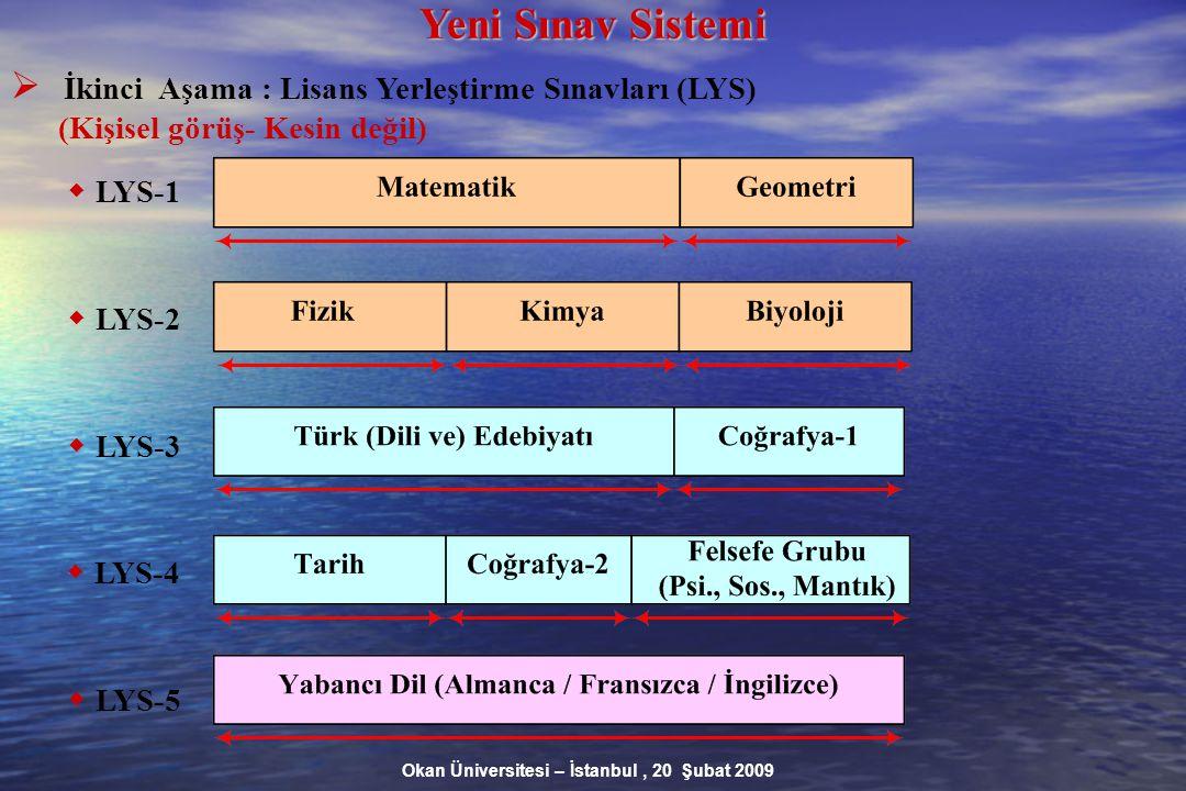 Okan Üniversitesi – İstanbul, 20 Şubat 2009 Yeni Sınav Sistemi  İkinci Aşama : Lisans Yerleştirme Sınavları (LYS) (Kişisel görüş- Kesin değil)  LYS-1  LYS-2  LYS-3  LYS-4  LYS-5