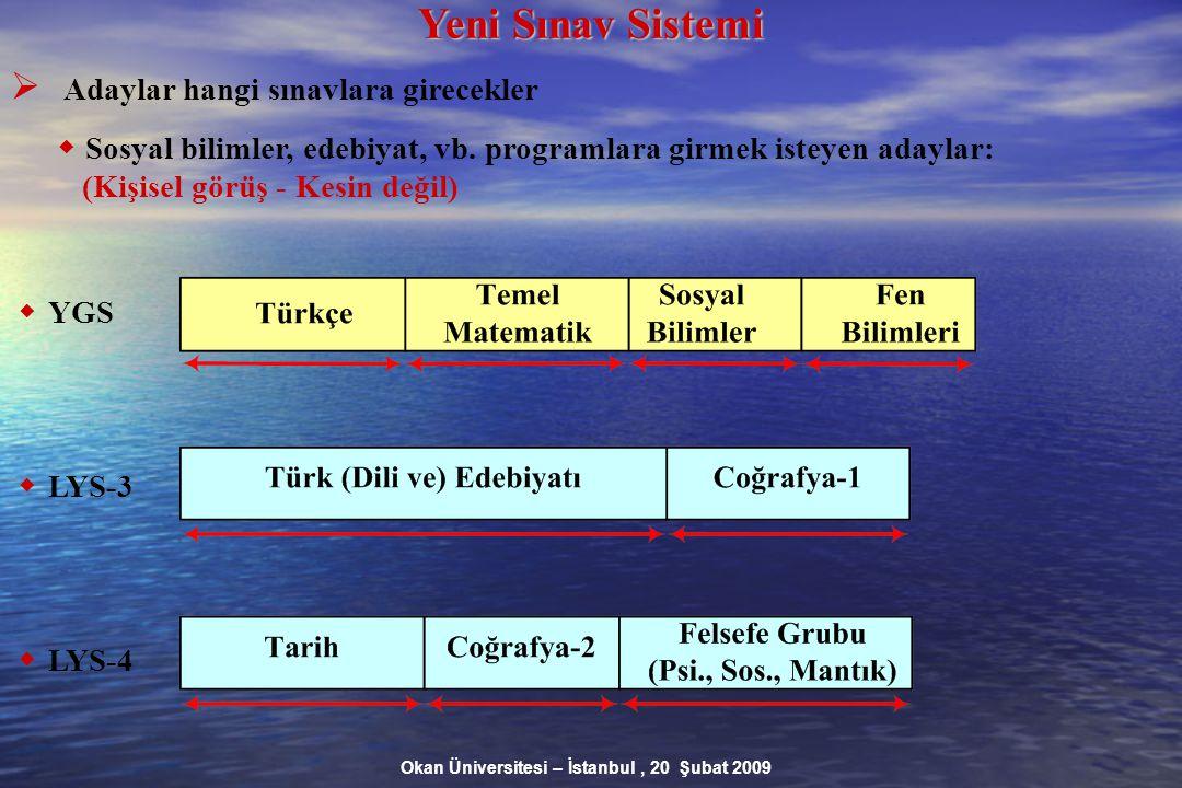 Okan Üniversitesi – İstanbul, 20 Şubat 2009 Yeni Sınav Sistemi  Adaylar hangi sınavlara girecekler  Sosyal bilimler, edebiyat, vb.