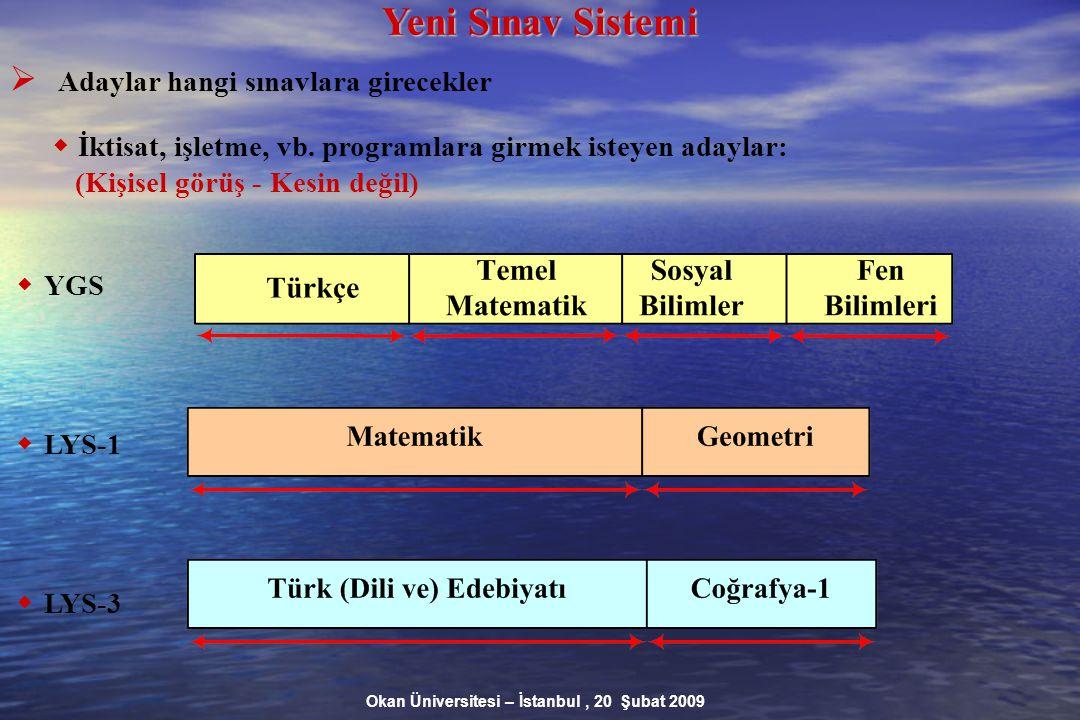 Okan Üniversitesi – İstanbul, 20 Şubat 2009 Yeni Sınav Sistemi  Adaylar hangi sınavlara girecekler  İktisat, işletme, vb.