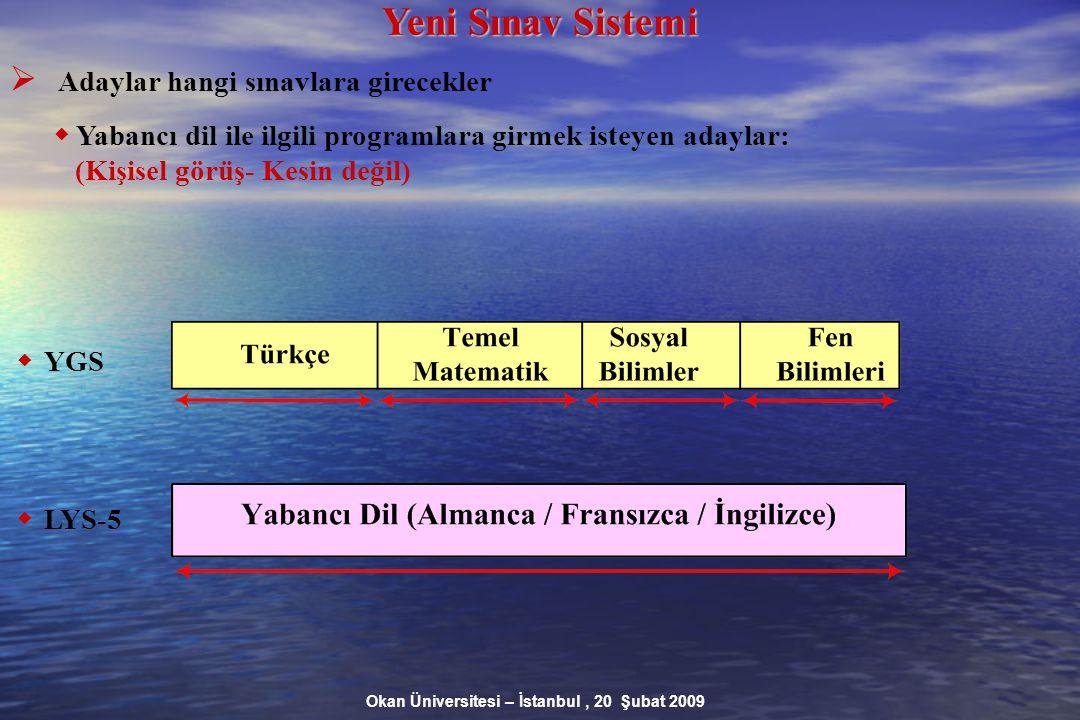 Okan Üniversitesi – İstanbul, 20 Şubat 2009 Yeni Sınav Sistemi  Adaylar hangi sınavlara girecekler  Yabancı dil ile ilgili programlara girmek isteyen adaylar: (Kişisel görüş- Kesin değil)  YGS  LYS-5