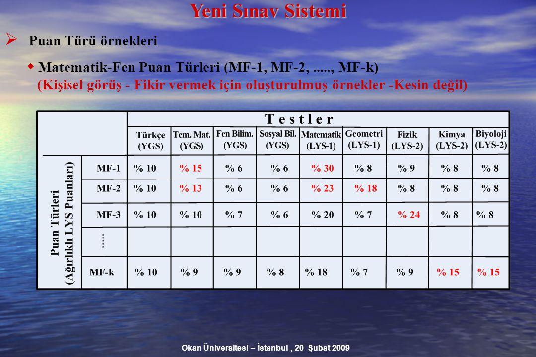 Okan Üniversitesi – İstanbul, 20 Şubat 2009 Yeni Sınav Sistemi  Puan Türü örnekleri  Matematik-Fen Puan Türleri (MF-1, MF-2,....., MF-k) (Kişisel görüş - Fikir vermek için oluşturulmuş örnekler -Kesin değil)
