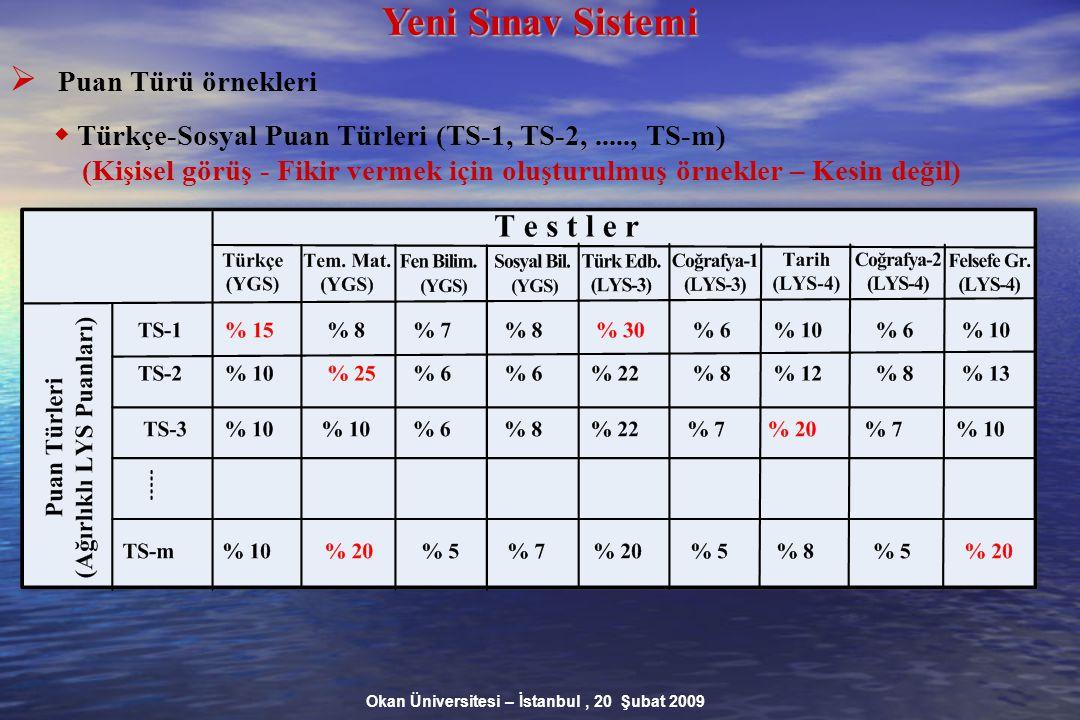 Okan Üniversitesi – İstanbul, 20 Şubat 2009 Yeni Sınav Sistemi  Puan Türü örnekleri  Türkçe-Sosyal Puan Türleri (TS-1, TS-2,....., TS-m) (Kişisel görüş - Fikir vermek için oluşturulmuş örnekler – Kesin değil)