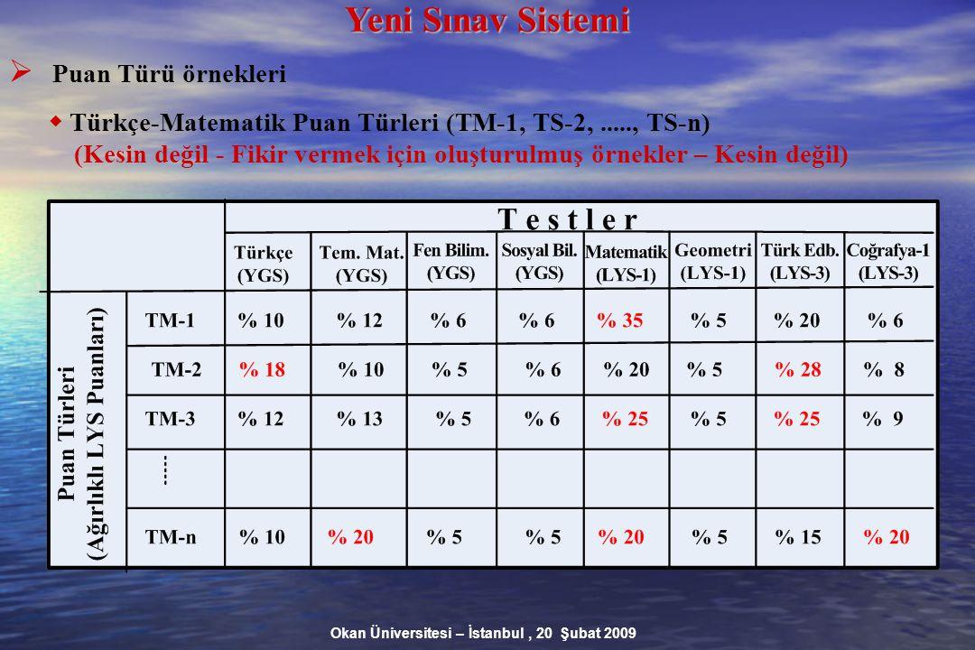 Okan Üniversitesi – İstanbul, 20 Şubat 2009 Yeni Sınav Sistemi  Puan Türü örnekleri  Türkçe-Matematik Puan Türleri (TM-1, TS-2,....., TS-n) (Kesin değil - Fikir vermek için oluşturulmuş örnekler – Kesin değil)