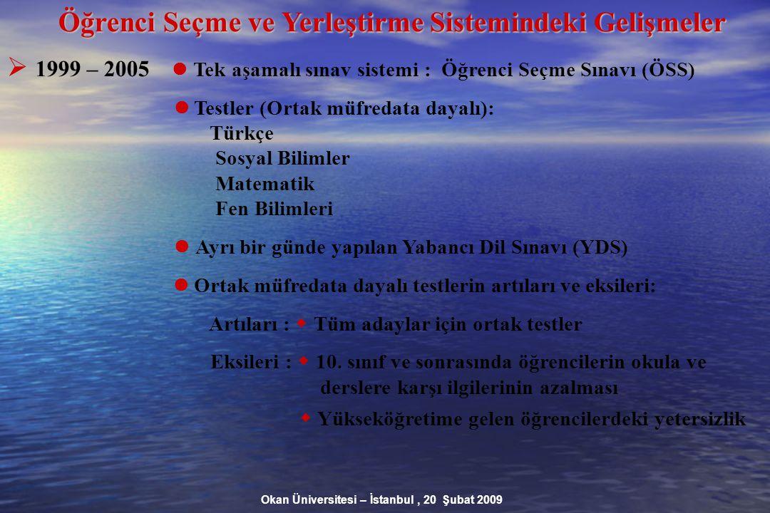 Okan Üniversitesi – İstanbul, 20 Şubat 2009 Öğrenci Seçme ve Yerleştirme Sistemindeki Gelişmeler  1999 – 2005 Tek aşamalı sınav sistemi : Öğrenci Seçme Sınavı (ÖSS) Testler (Ortak müfredata dayalı): Türkçe Sosyal Bilimler Matematik Fen Bilimleri Ayrı bir günde yapılan Yabancı Dil Sınavı (YDS) Ortak müfredata dayalı testlerin artıları ve eksileri: Artıları :  Tüm adaylar için ortak testler Eksileri :  10.