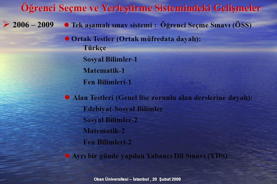 Okan Üniversitesi – İstanbul, 20 Şubat 2009 Öğrenci Seçme ve Yerleştirme Sistemindeki Gelişmeler  2006 – 2009 Tek aşamalı sınav sistemi : Öğrenci Seçme Sınavı (ÖSS) Ortak Testler (Ortak müfredata dayalı): Türkçe Sosyal Bilimler-1 Matematik-1 Fen Bilimleri-1 Alan Testleri (Genel lise zorunlu alan derslerine dayalı): Edebiyat-Sosyal Bilimler Sosyal Bilimler-2 Matematik-2 Fen Bilimleri-2 Ayrı bir günde yapılan Yabancı Dil Sınavı (YDS)