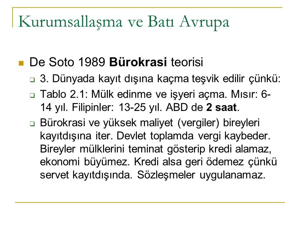 Kurumsallaşma ve Batı Avrupa De Soto 1989 Bürokrasi teorisi  3. Dünyada kayıt dışına kaçma teşvik edilir çünkü:  Tablo 2.1: Mülk edinme ve işyeri aç