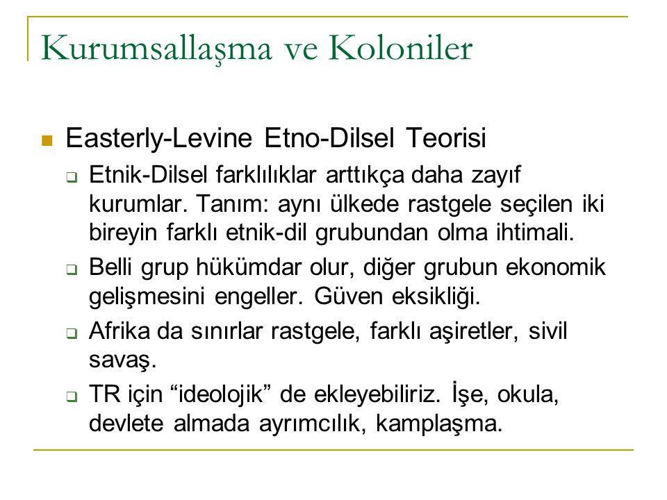 Kurumsallaşma ve Koloniler Easterly-Levine Etno-Dilsel Teorisi  Etnik-Dilsel farklılıklar arttıkça daha zayıf kurumlar. Tanım: aynı ülkede rastgele s