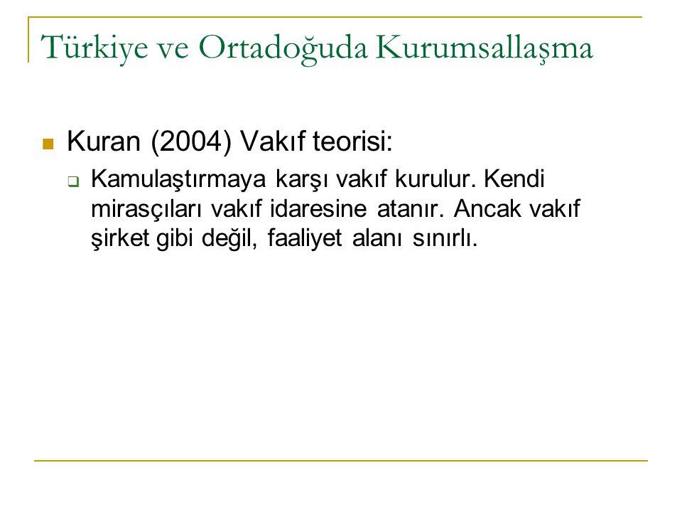 Türkiye ve Ortadoğuda Kurumsallaşma Kuran (2004) Vakıf teorisi:  Kamulaştırmaya karşı vakıf kurulur. Kendi mirasçıları vakıf idaresine atanır. Ancak