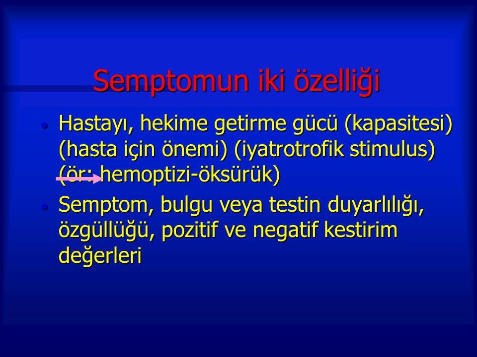 Semptomun iki özelliği Hastayı, hekime getirme gücü (kapasitesi) (hasta için önemi) (iyatrotrofik stimulus) (ör: hemoptizi-öksürük) Hastayı, hekime ge