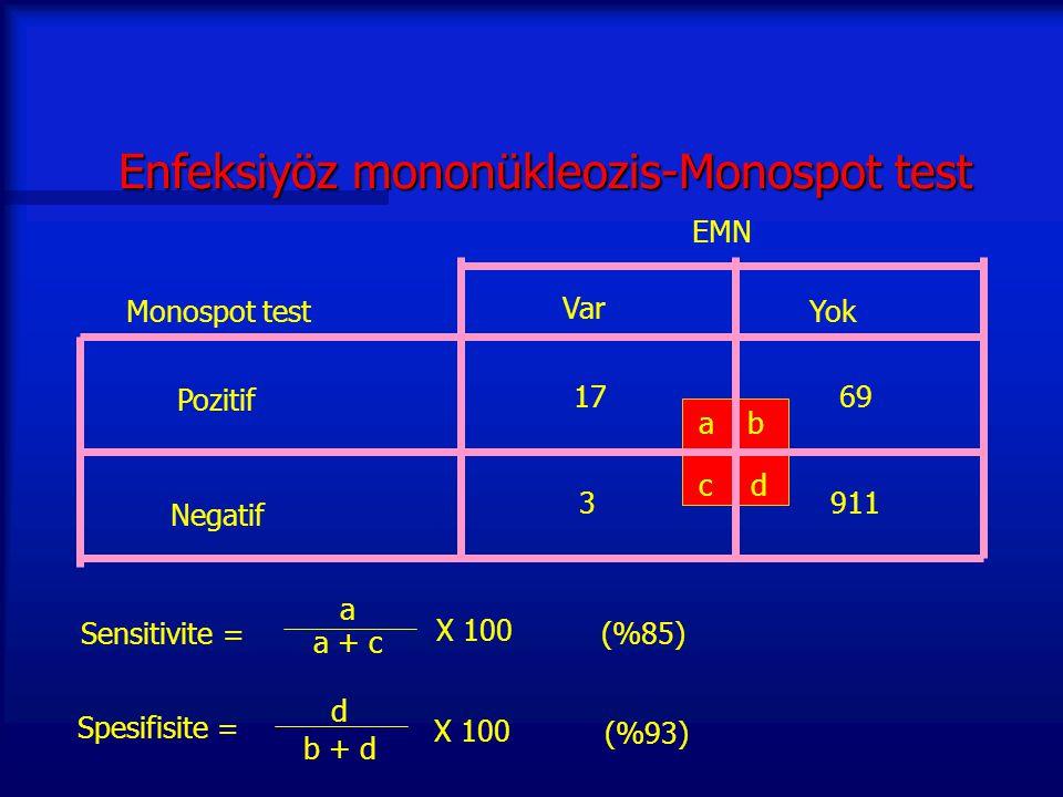 Enfeksiyöz mononükleozis-Monospot test Monospot test Pozitif Negatif Var Yok EMN 17 3 69 911 a c b d Sensitivite = a a + c X 100 Spesifisite = d b + d