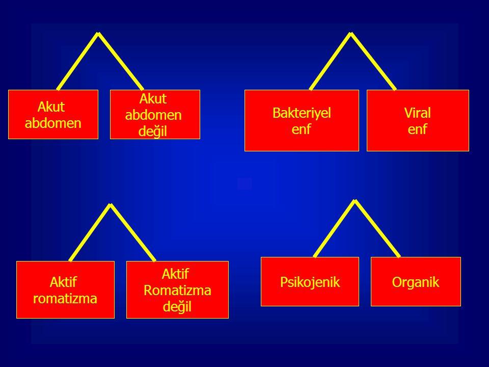 Bakteriyel enf Akut abdomen Akut abdomen değil Viral enf Aktif romatizma Aktif Romatizma değil PsikojenikOrganik