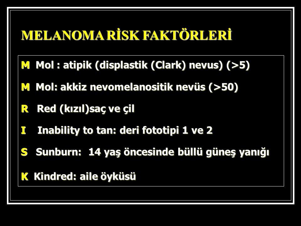 MELANOMA RİSK FAKTÖRLERİ M Mol : atipik (displastik (Clark) nevus) (>5) M Mol: akkiz nevomelanositik nevüs (>50) R Red (kızıl)saç ve çil I Inability t