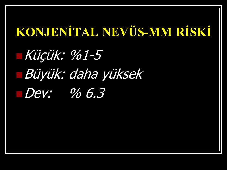 KONJENİTAL NEVÜS-MM RİSKİ Küçük: %1-5 Büyük: daha yüksek Dev: % 6.3