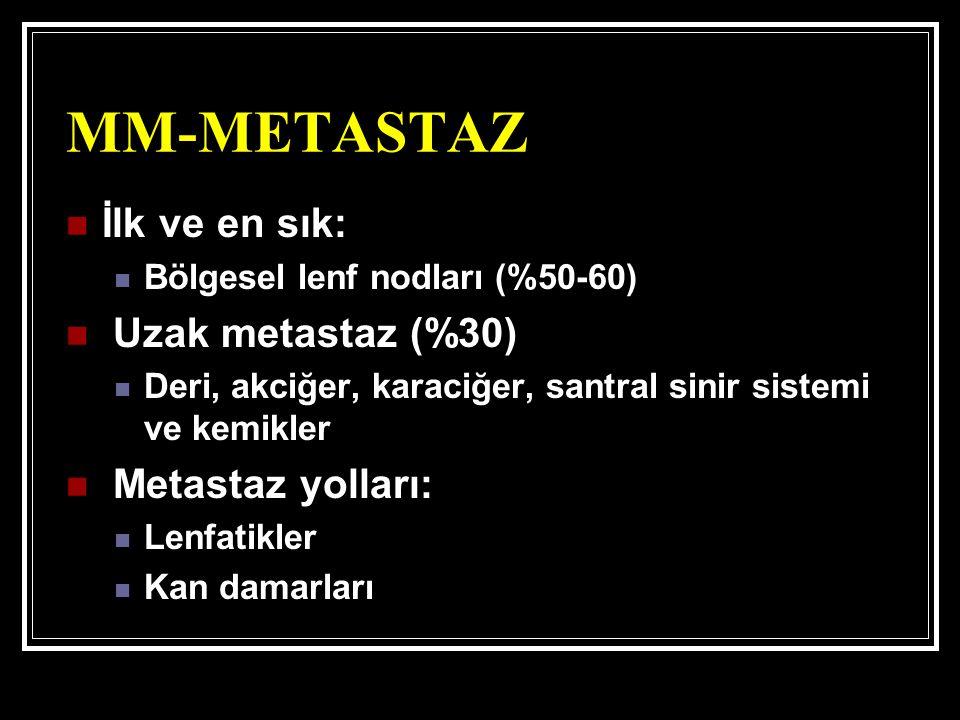 MM-METASTAZ İlk ve en sık: Bölgesel lenf nodları (%50-60) Uzak metastaz (%30) Deri, akciğer, karaciğer, santral sinir sistemi ve kemikler Metastaz yolları: Lenfatikler Kan damarları