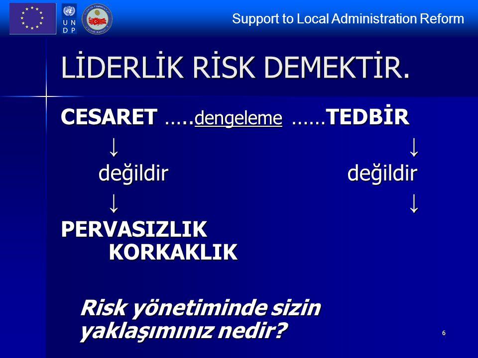 Support to Local Administration Reform 6 LİDERLİK RİSK DEMEKTİR. CESARET ….. dengeleme ……TEDBİR ↓ ↓ değildirdeğildir değildirdeğildir ↓ ↓ PERVASIZLIK