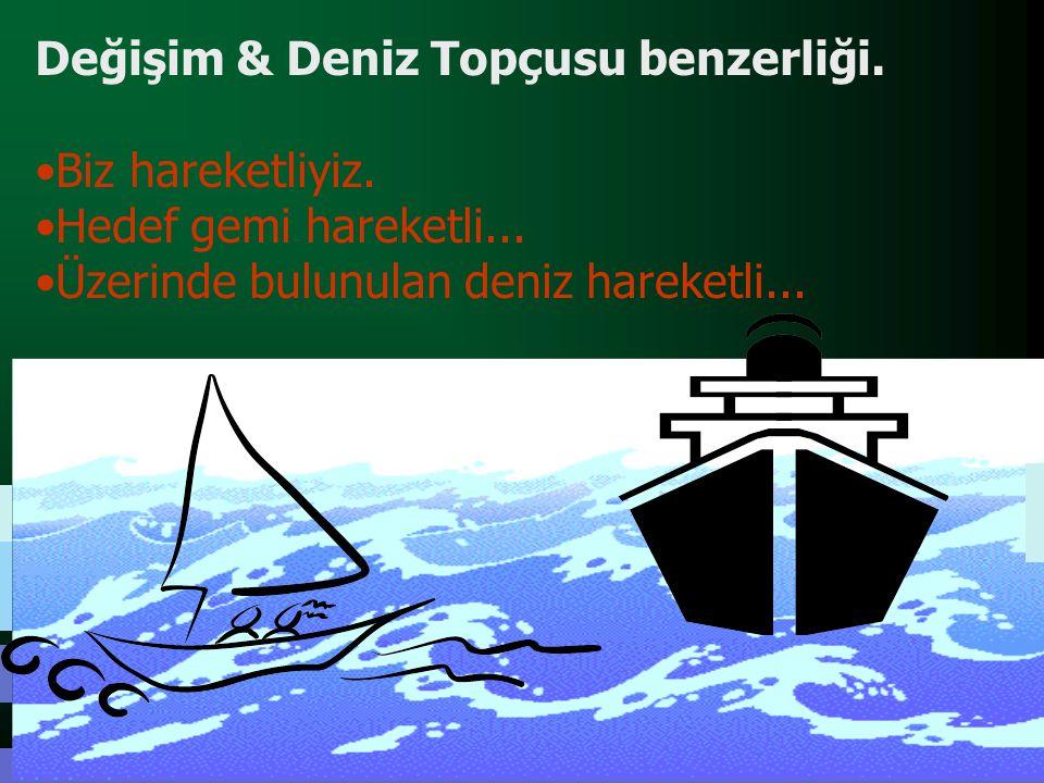 Değişim & Deniz Topçusu benzerliği. Biz hareketliyiz. Hedef gemi hareketli... Üzerinde bulunulan deniz hareketli...
