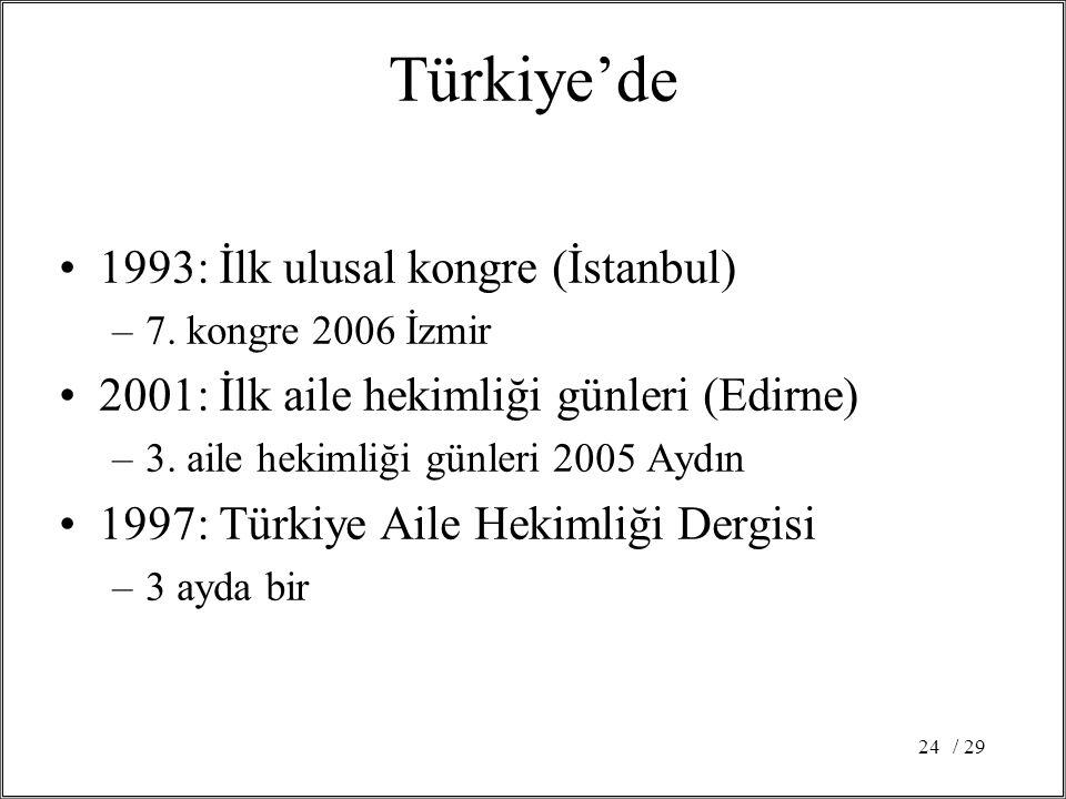 / 2924 Türkiye'de 1993: İlk ulusal kongre (İstanbul) –7.