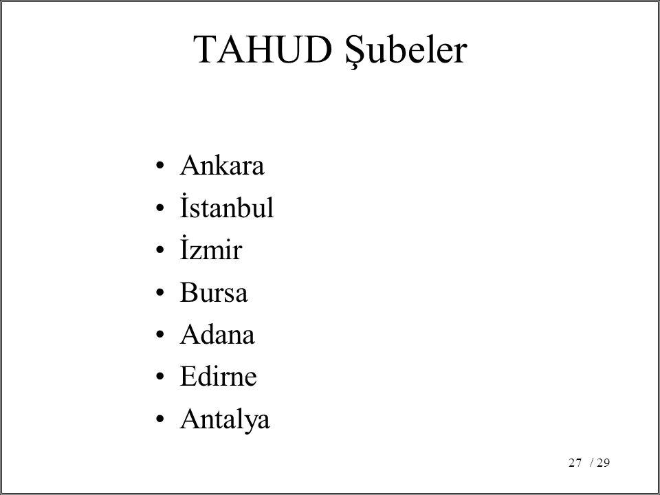 / 2927 TAHUD Şubeler Ankara İstanbul İzmir Bursa Adana Edirne Antalya