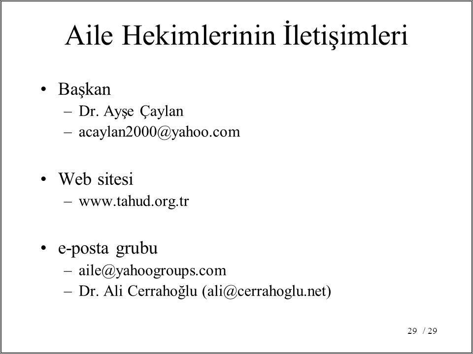 / 2929 Aile Hekimlerinin İletişimleri Başkan –Dr.