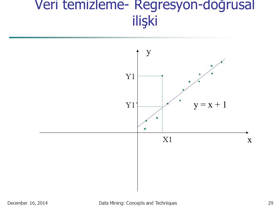 December 16, 2014Data Mining: Concepts and Techniques29 Veri temizleme- Regresyon-doğrusal ilişki x y y = x + 1 X1 Y1 Y1'
