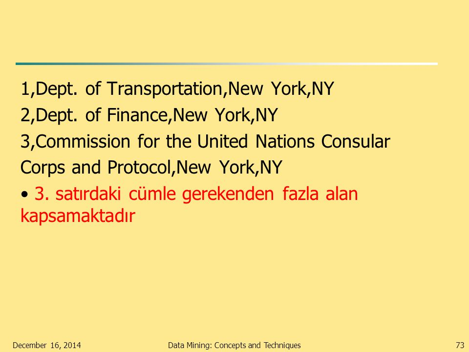 1,Dept. of Transportation,New York,NY 2,Dept. of Finance,New York,NY 3,Commission for the United Nations Consular Corps and Protocol,New York,NY 3. sa