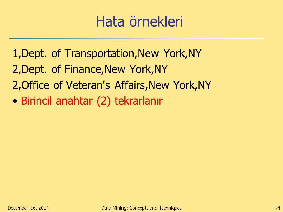 Hata örnekleri 1,Dept.of Transportation,New York,NY 2,Dept.