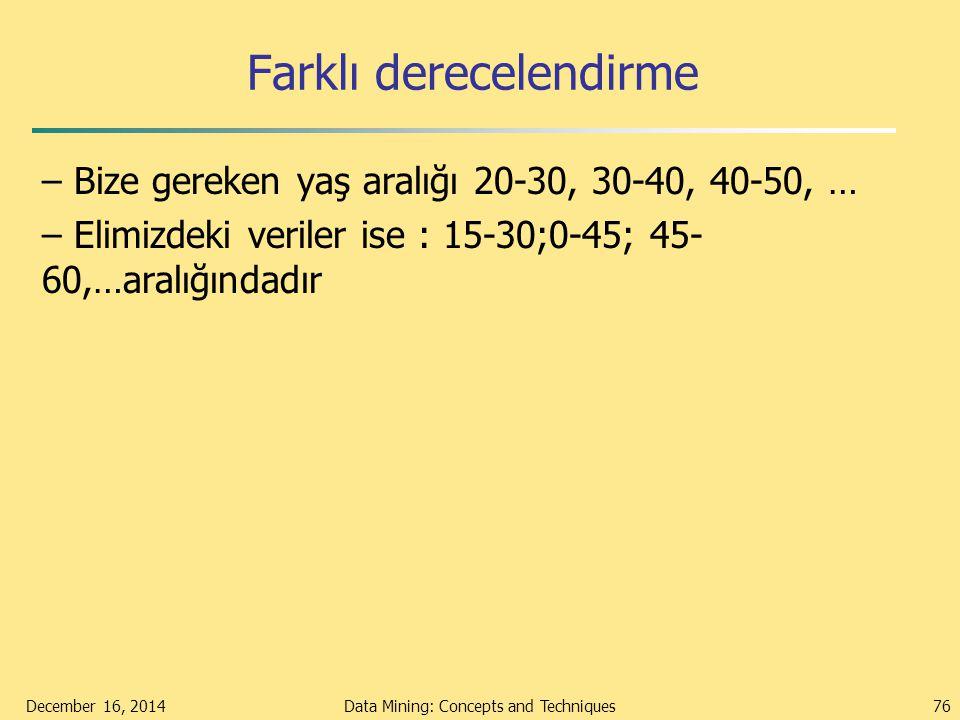 Farklı derecelendirme – Bize gereken yaş aralığı 20-30, 30-40, 40-50, … – Elimizdeki veriler ise : 15-30;0-45; 45- 60,…aralığındadır December 16, 2014