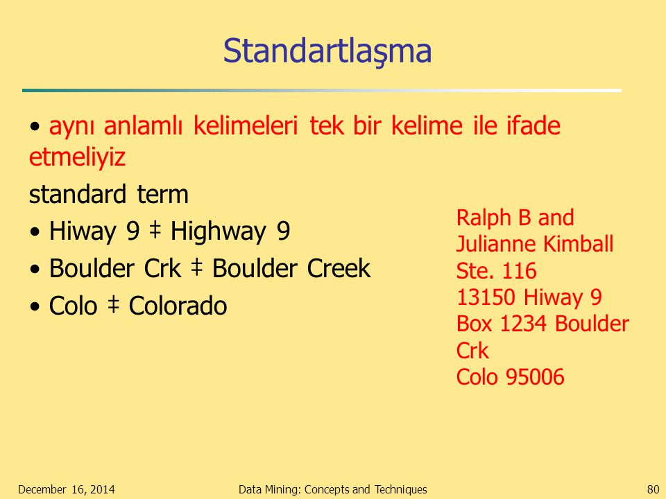 Standartlaşma aynı anlamlı kelimeleri tek bir kelime ile ifade etmeliyiz standard term Hiway 9 ‡ Highway 9 Boulder Crk ‡ Boulder Creek Colo ‡ Colorado December 16, 2014Data Mining: Concepts and Techniques80 Ralph B and Julianne Kimball Ste.