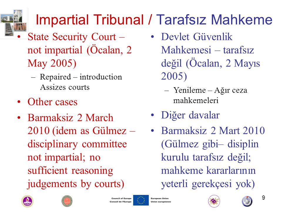 20 Impressions / Gözlemler Turkey has removed important problems (State Security courts) Reasonable time Enforcement Court fees (access to court) Türkiye önemli meseleleri çözmüştür (Devlet Güvenlik Mahkemeleri) Makul süre İcra Harçlar (mahkemeye erişim)