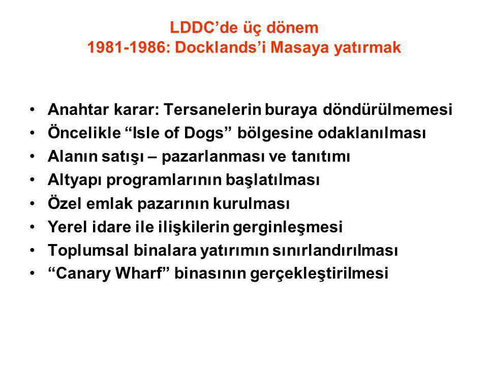 LDDC'de üç dönem 1981-1986: Docklands'i Masaya yatırmak Anahtar karar: Tersanelerin buraya döndürülmemesi Öncelikle Isle of Dogs bölgesine odaklanılması Alanın satışı – pazarlanması ve tanıtımı Altyapı programlarının başlatılması Özel emlak pazarının kurulması Yerel idare ile ilişkilerin gerginleşmesi Toplumsal binalara yatırımın sınırlandırılması Canary Wharf binasının gerçekleştirilmesi