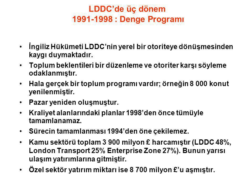 LDDC'de üç dönem 1991-1998 : Denge Programı İngiliz Hükümeti LDDC'nin yerel bir otoriteye dönüşmesinden kaygı duymaktadır.