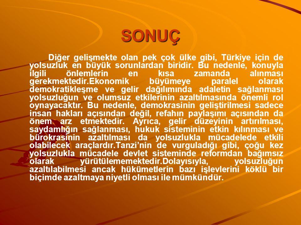 SONUÇ Diğer gelişmekte olan pek çok ülke gibi, Türkiye için de yolsuzluk en büyük sorunlardan biridir. Bu nedenle, konuyla ilgili önlemlerin en kısa z