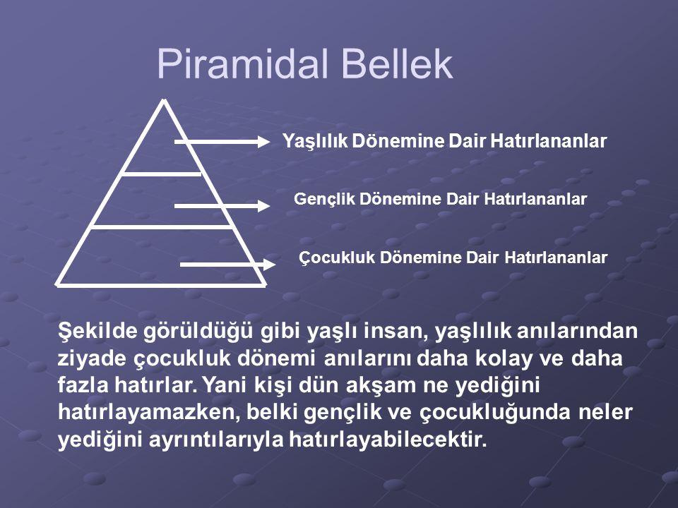 Piramidal Bellek Yaşlılık Dönemine Dair Hatırlananlar Gençlik Dönemine Dair Hatırlananlar Çocukluk Dönemine Dair Hatırlananlar Şekilde görüldüğü gibi