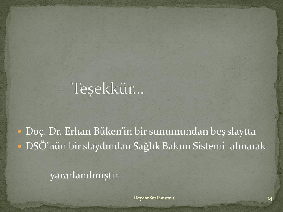 Doç. Dr. Erhan Büken'in bir sunumundan beş slaytta DSÖ'nün bir slaydından Sağlık Bakım Sistemi alınarak yararlanılmıştır. 14 Haydar Sur Sunumu