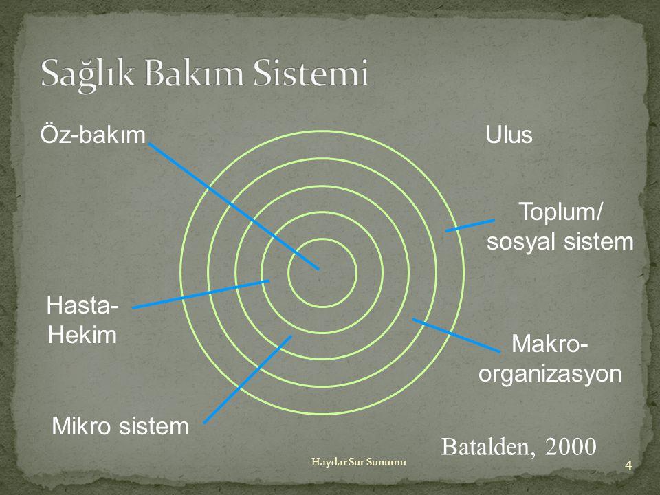 Öz-bakım Hasta- Hekim Mikro sistem Ulus Toplum/ sosyal sistem Makro- organizasyon Batalden, 2000 4 Haydar Sur Sunumu